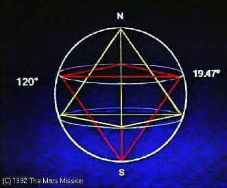 19 5 And Hyperdimentional Physics